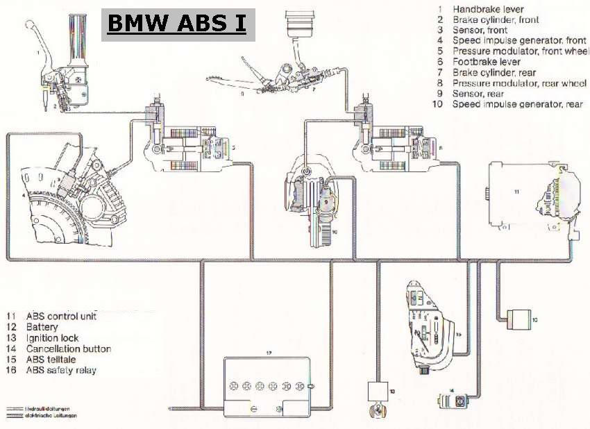 1996 bmw 318i fuse box diagram  1996  free engine image