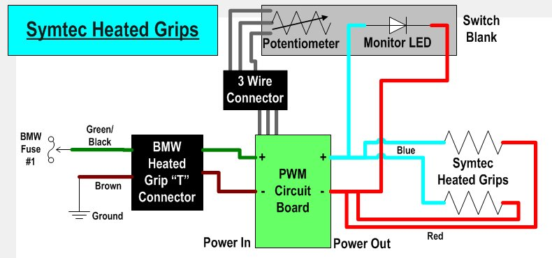 Var.Heat.Grips.Symtec variable heated grips heated grip wiring diagram at bakdesigns.co